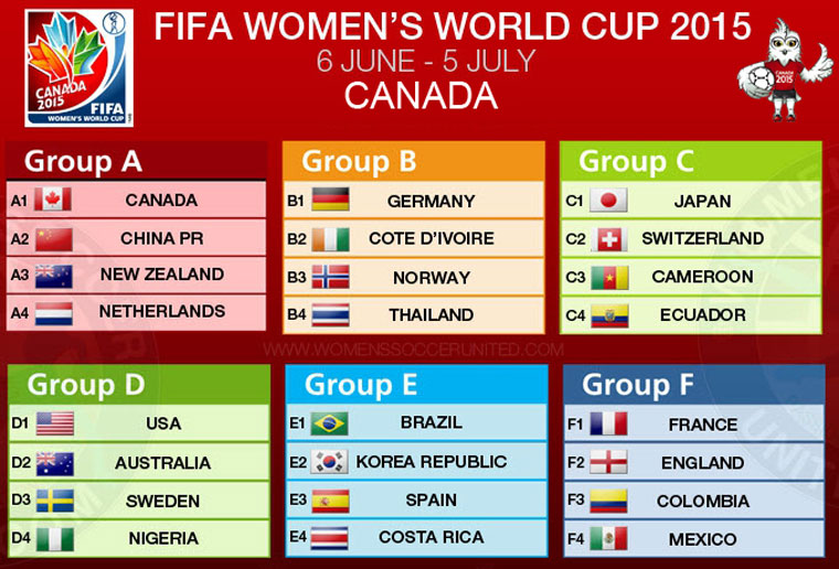 graphic relating to Women's World Cup Schedule Printable titled Environment Cup Established Toward Strike Pitch Sportswave.ca