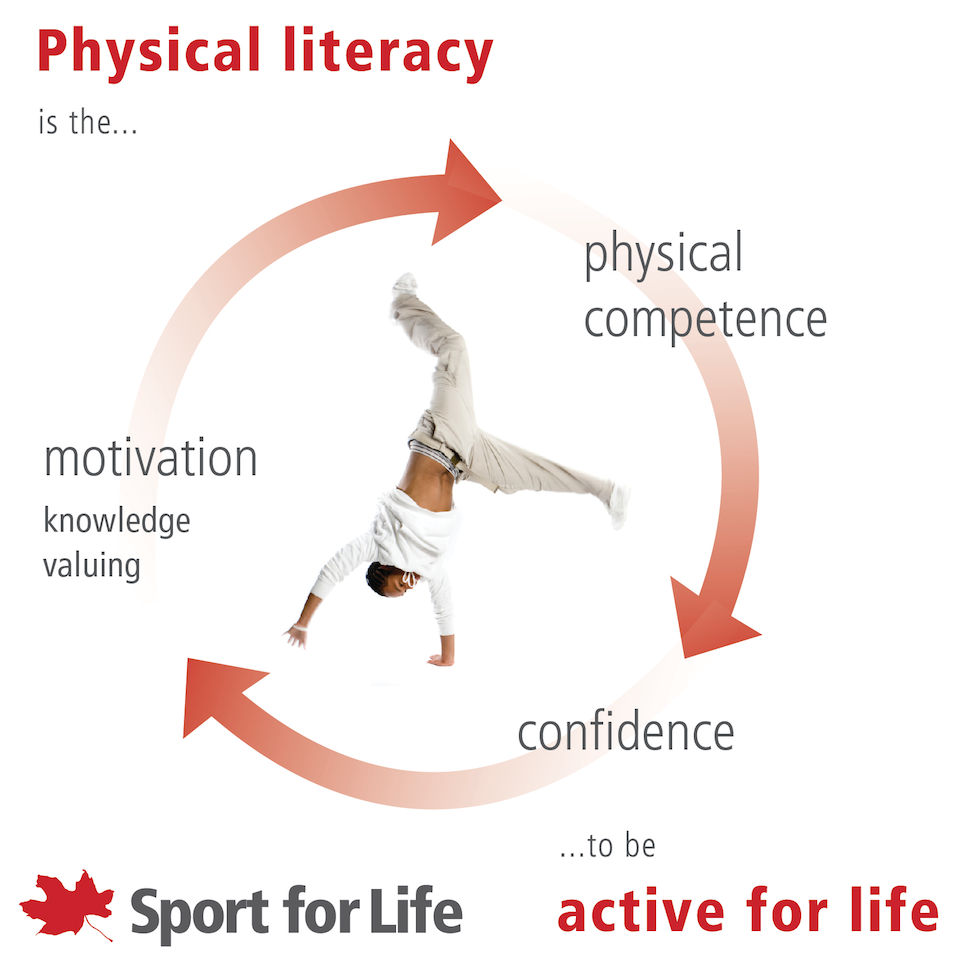 definition of physical education and physical Physical education, also known as phys ed, pe, gym, or gym class, and known in many commonwealth countries as physical training or pt, is an educational course related of maintaining the human body through physical exercises (ie calisthenics.