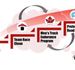 nextgen-mens-track-endurance-program