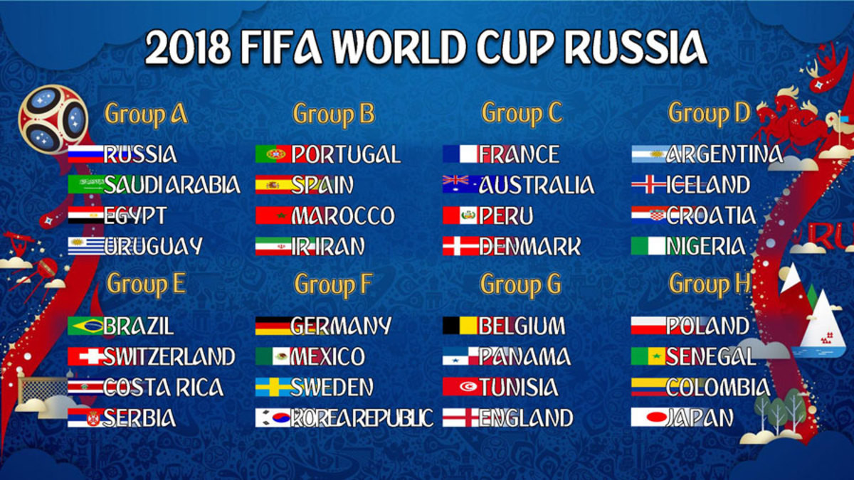 football world cup 2018 sportswave ca